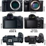 EOS R、Z6、α7Ⅲ、S1Rフルサイズミラーレス徹底比較