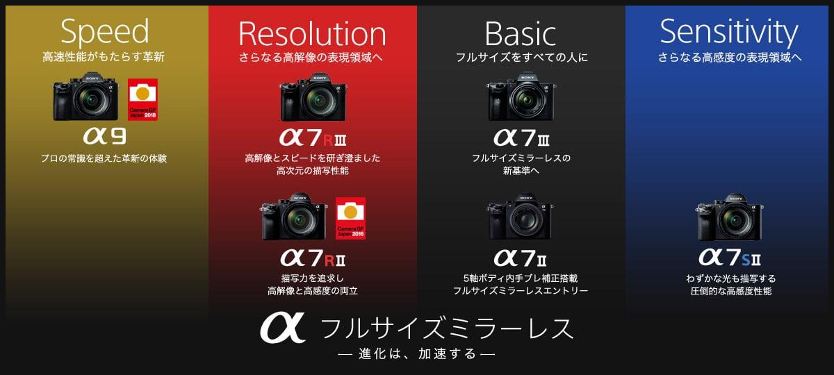 dポイント 最大15%ソニー α(カメラ) 最新お買い得情報(2020年3月2 日更新)